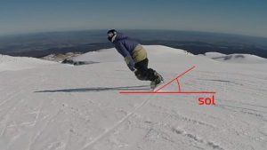 comment apprendre le carving, tuto video de snowboard carving, tutoriel de carving, video de snowboard carving