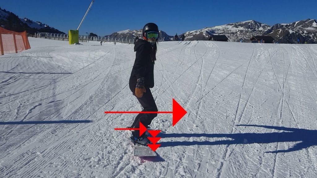 snowboard position de base, snowboard basic stance, nomad snowboard
