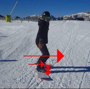 nomad snowboard, snowboard position de base, snowboard basic stance, nomad snowboard