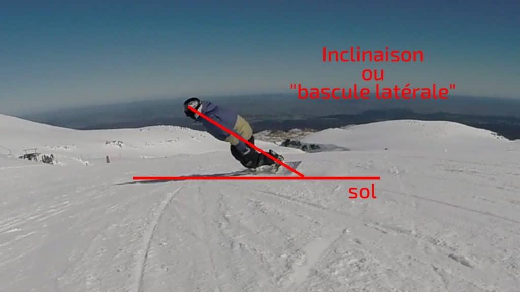snowboard carving, bascule latérale, nomad snowboard