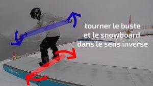 snowboard, back side board slide avec explications