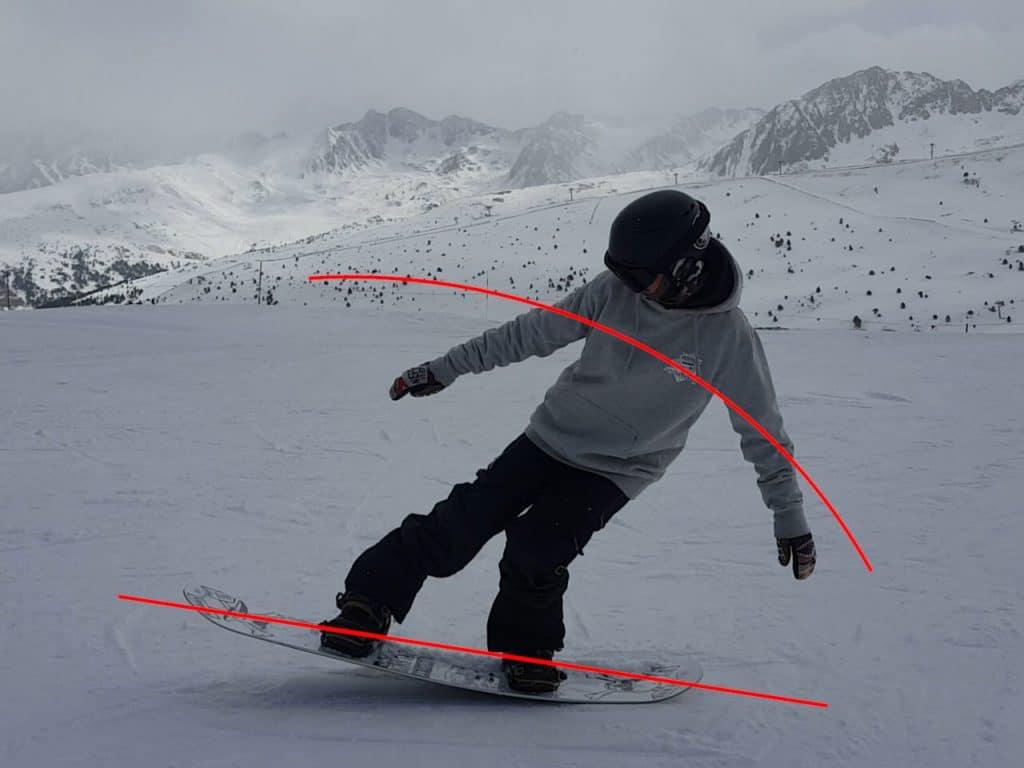 apprendre le ollie en snowboard, comment faire un ollie en snowboard, position des jambes et du haut du corps