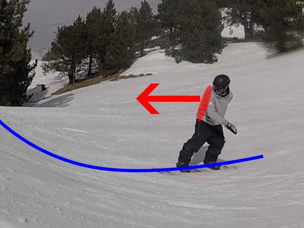comment faire un shifty, shifty backside, back side, snowboard, tutoriel shifty, nomad snowboard, snowboard tutoriel