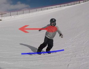 shifty front side, snowboard shifty, snowboard shifty front, shifty, tutoriel snowboard
